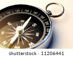detail shot of a compass on white background,