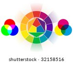 Color wheel set - stock vector