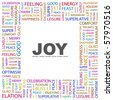 JOY. Word collage on white background. Illustration with different association terms. - stock vector